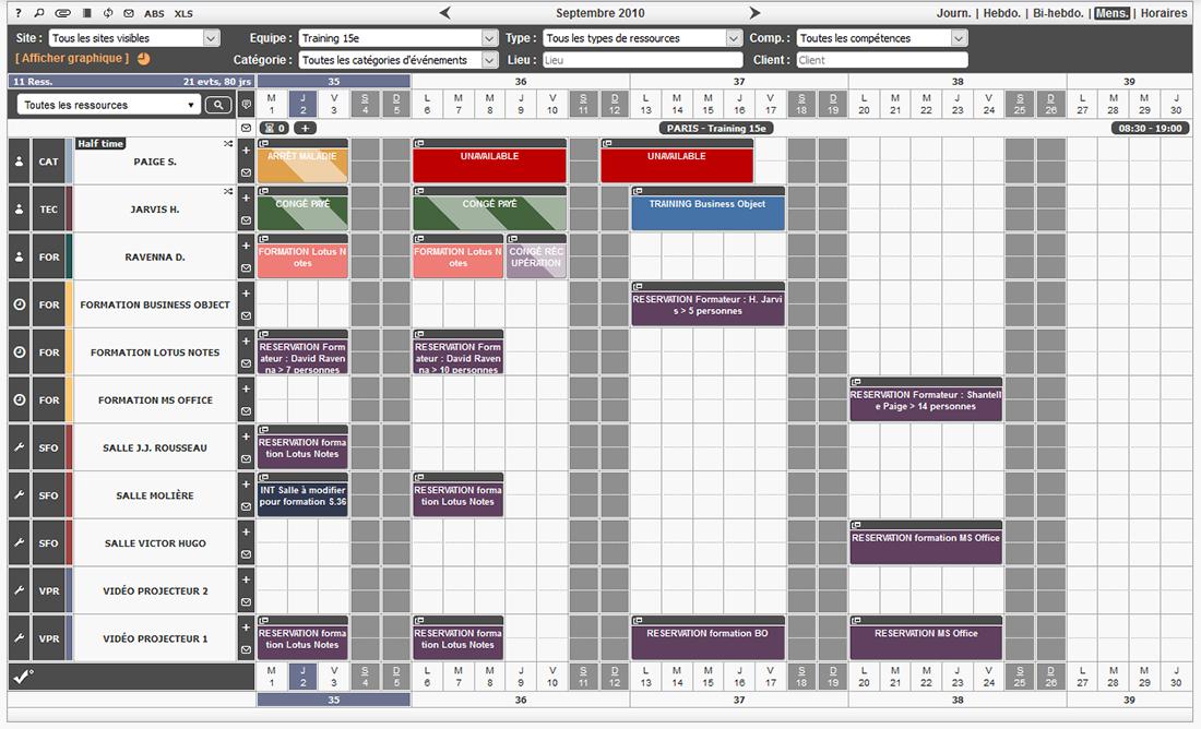 modele planning formation